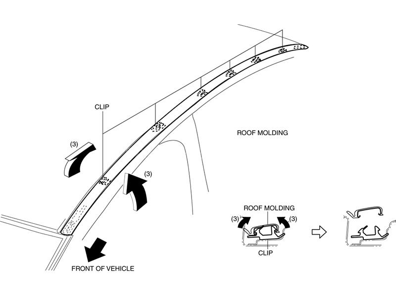 Suzuki mehran wiring diagram pdf wiring diagrams schematics 1980 suzuki mehran automatic diagram wiring diagram electric brake plug diagram jeep yj alternator diagram buy suzuki mehran roof molding lh in pakistan asfbconference2016 Images