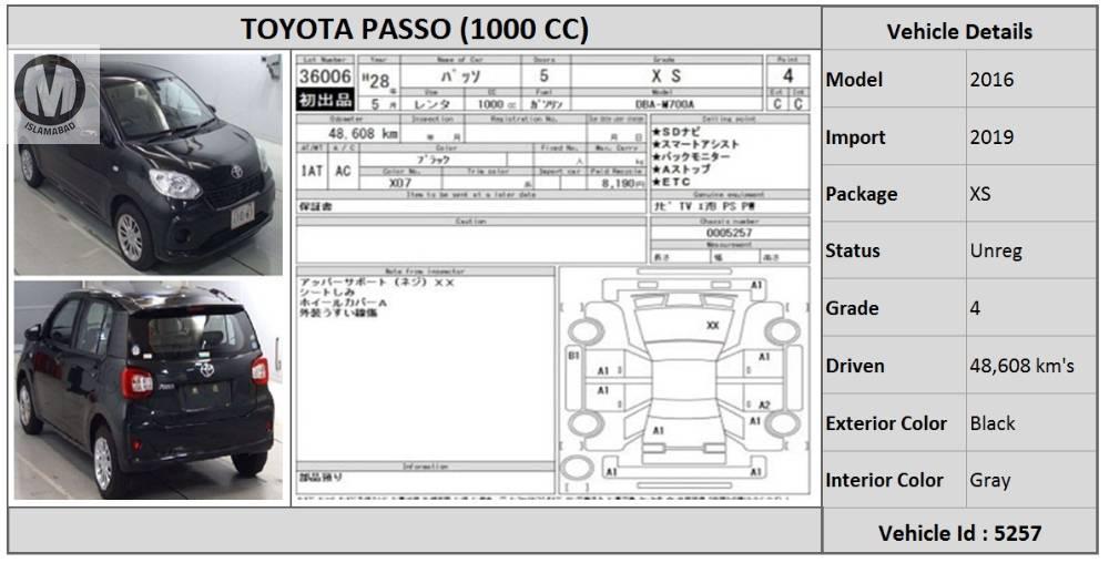 Toyota Passo X S  2016 Image-1